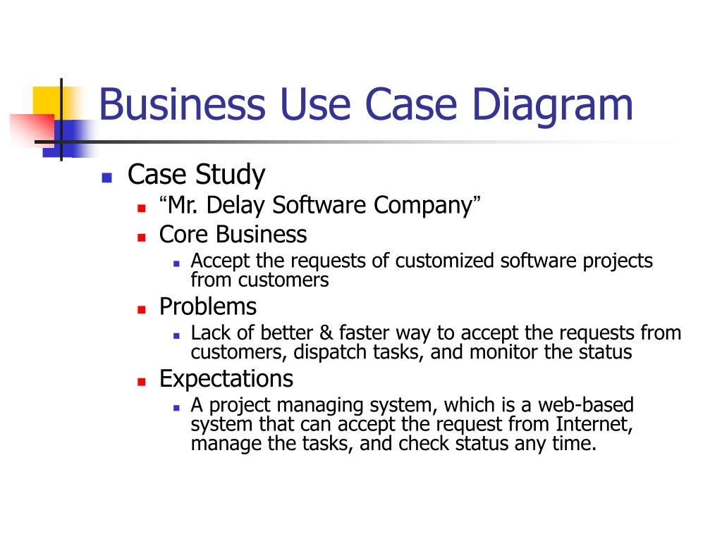 Business Use Case Diagram