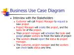 business use case diagram20