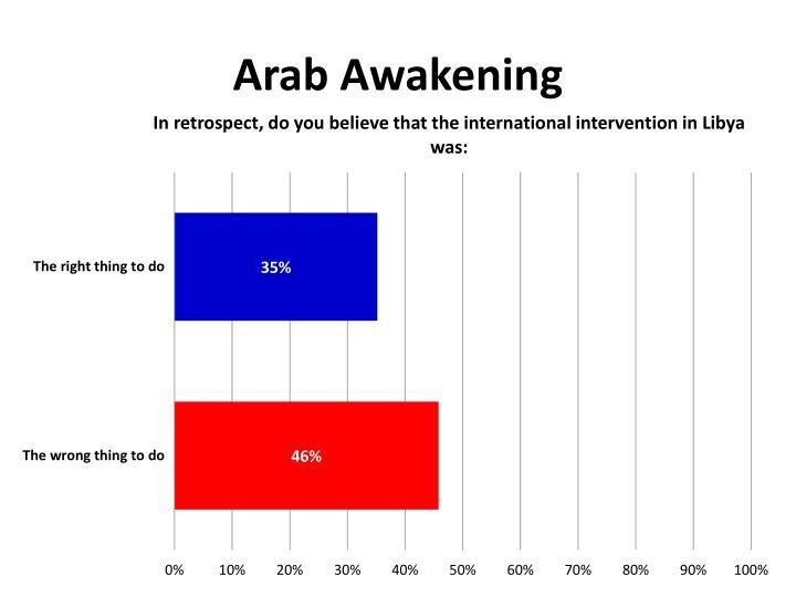 Arab Awakening