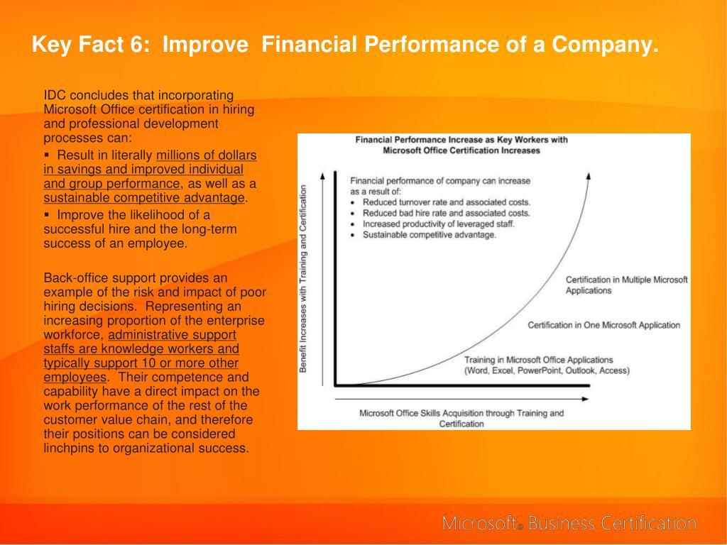 Key Fact 6:  Improve  Financial Performance of a Company.
