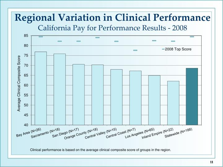 clinical performance of ncm 105 male Methods we enrolled a cohort of 319 black male patrons with systolic influential source of new medical knowledge and clinical best performance, and potential.