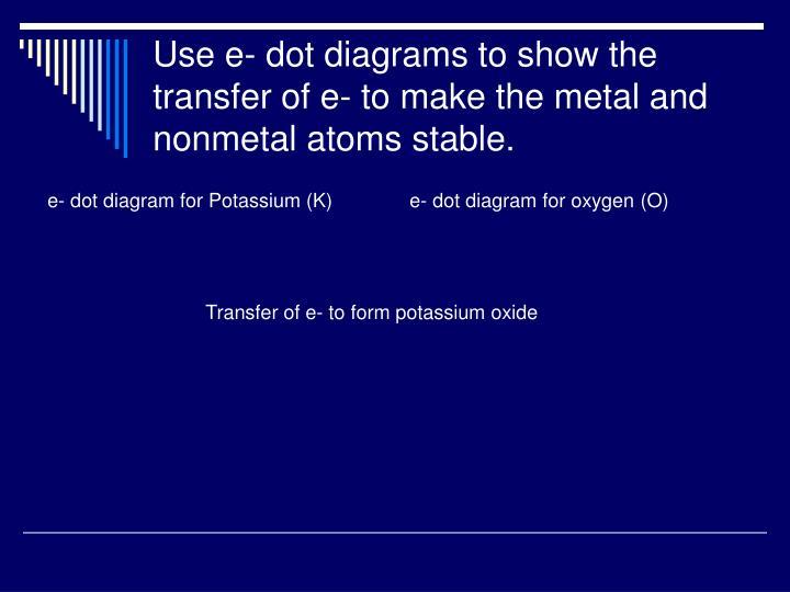 Ppt Writing Ionic Formulas Powerpoint Presentation Id479162