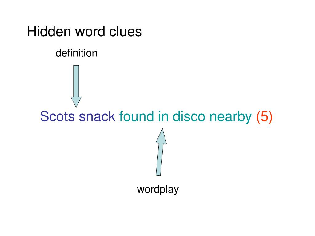Hidden word clues