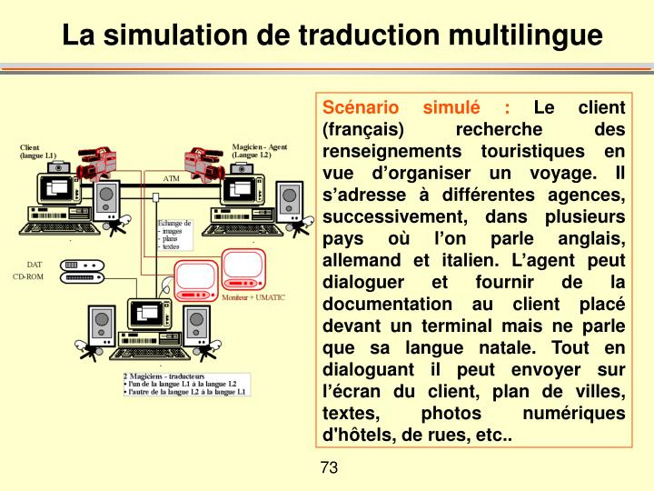 La simulation de traduction multilingue