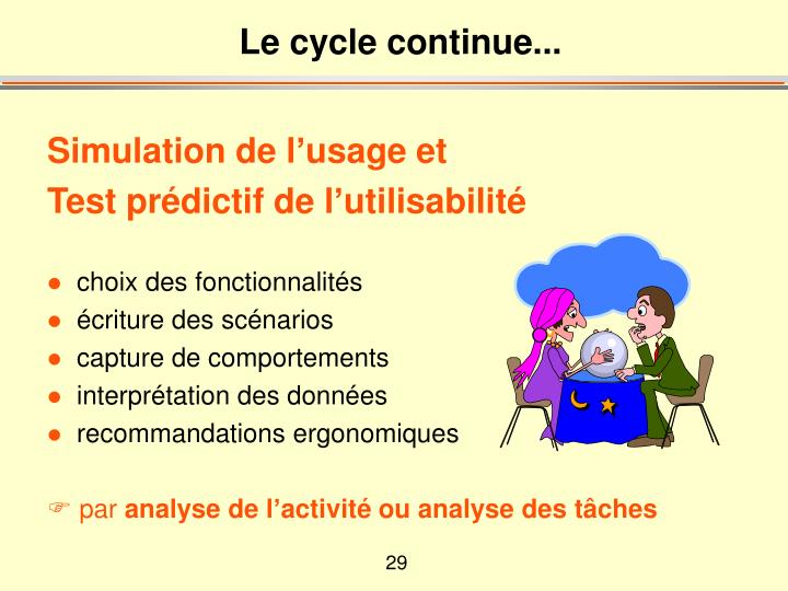 Le cycle continue...