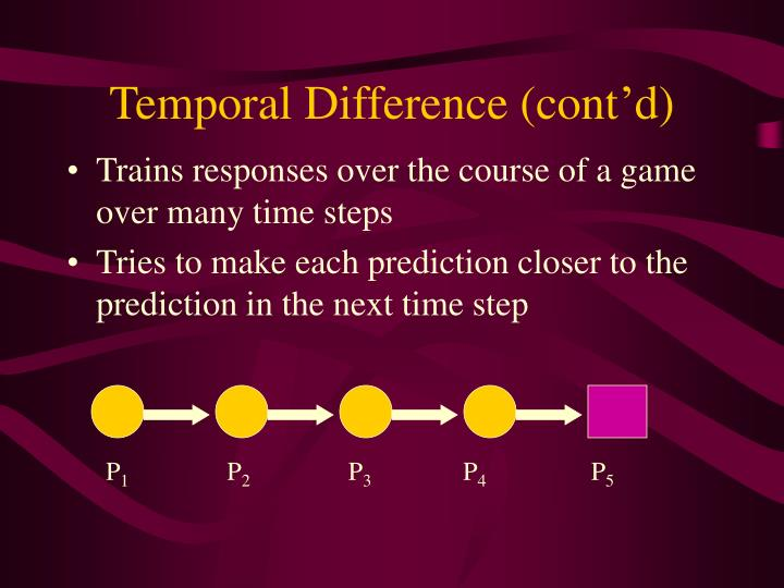 Temporal Difference (cont'd)