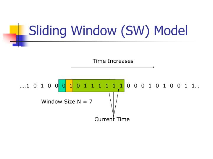 Sliding window sw model