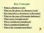 key concepts45