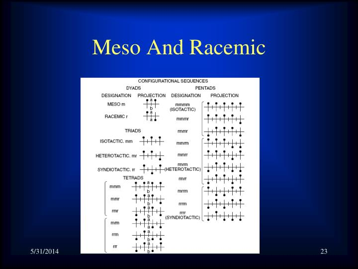 Meso And Racemic