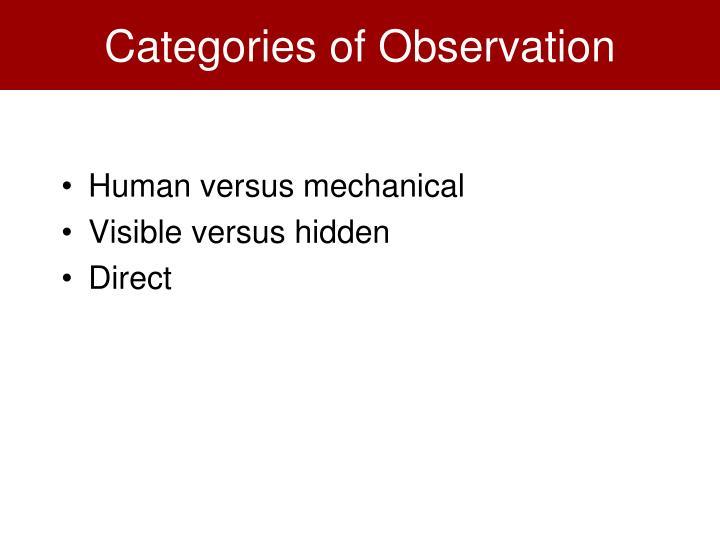 Categories of Observation