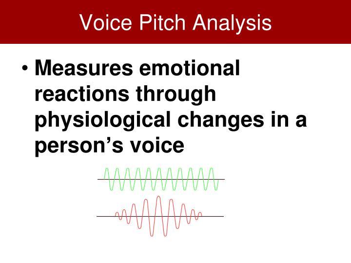Voice Pitch Analysis