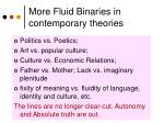 more fluid binaries in contemporary theories