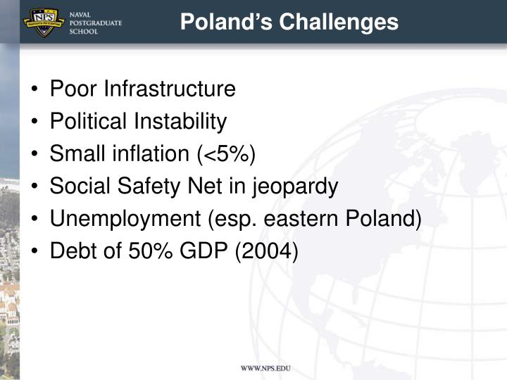 Poland's Challenges
