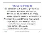 p roverb results