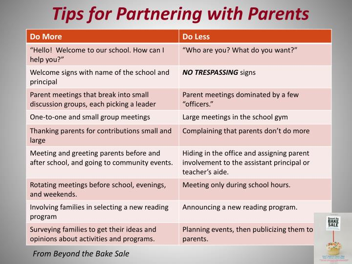 Tips for Partnering with Parents