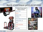 majority of most popular games are not violent