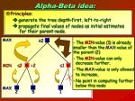 alpha beta idea