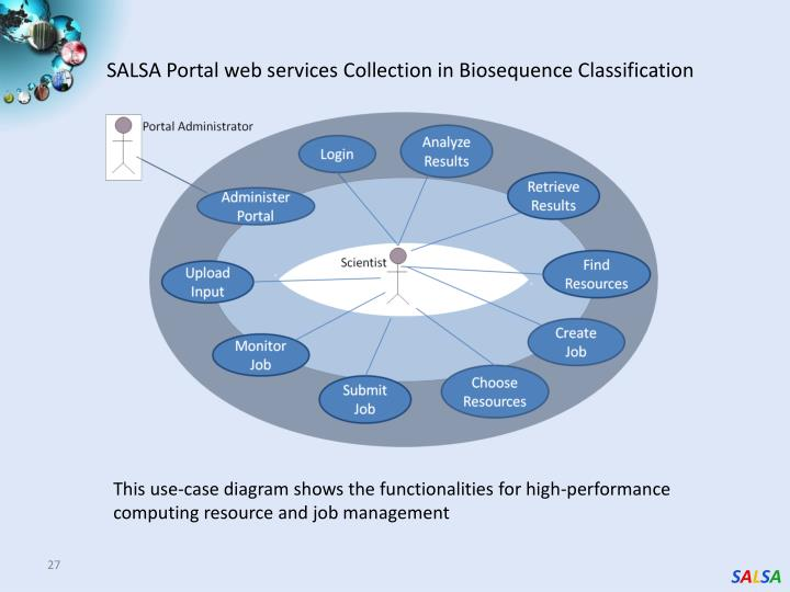 SALSA Portal web services Collection in