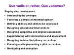quo vadis or rather quo vademus