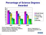 percentage of science degrees awarded