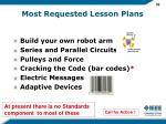 most requested lesson plans
