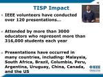 tisp impact