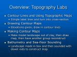 overview topography labs