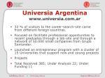 universia argentina www universia com ar15