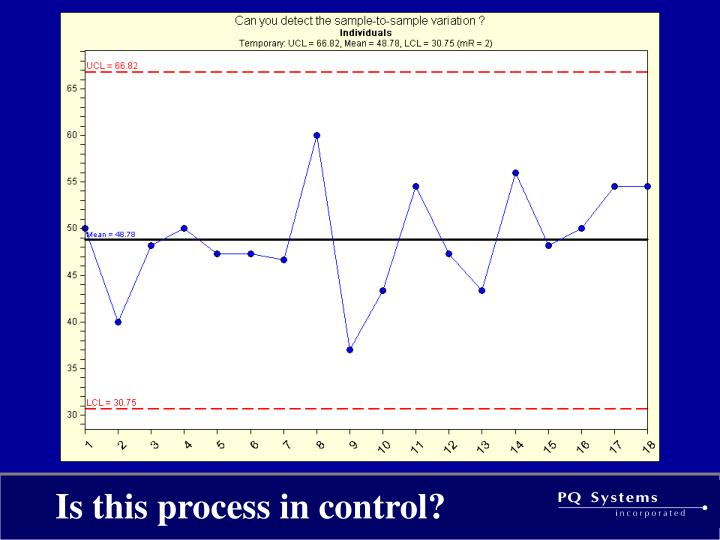 Is this process in control?