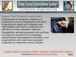 computer engineering15