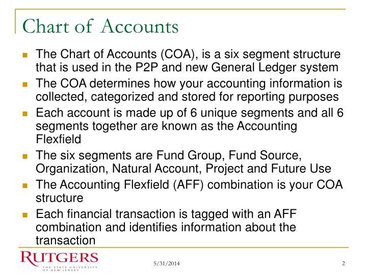 Chart of accounts1
