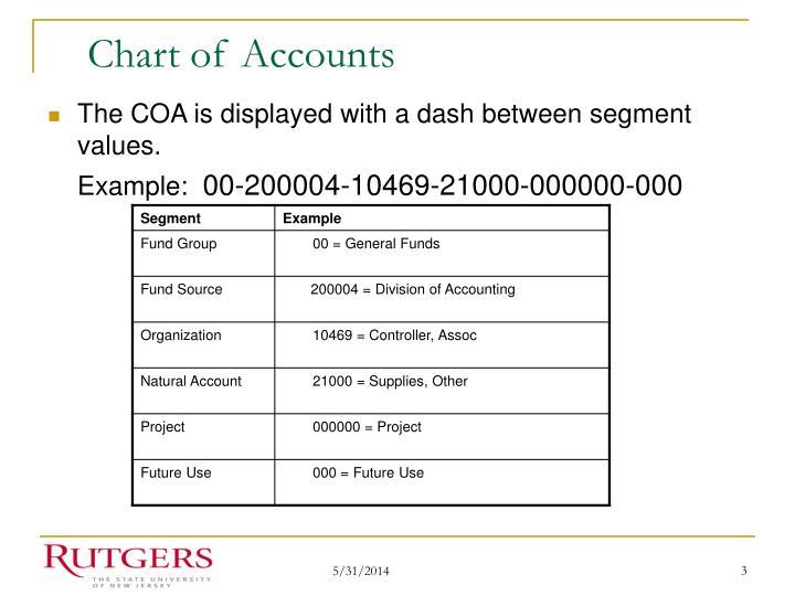 Chart of accounts2
