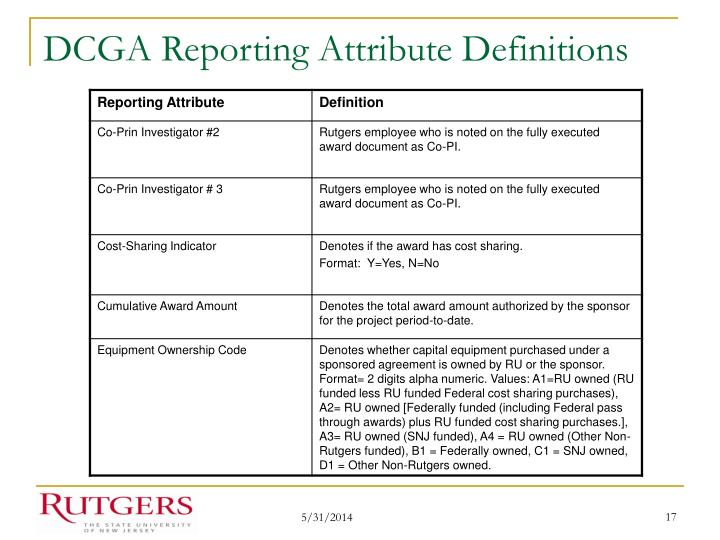 DCGA Reporting Attribute Definitions