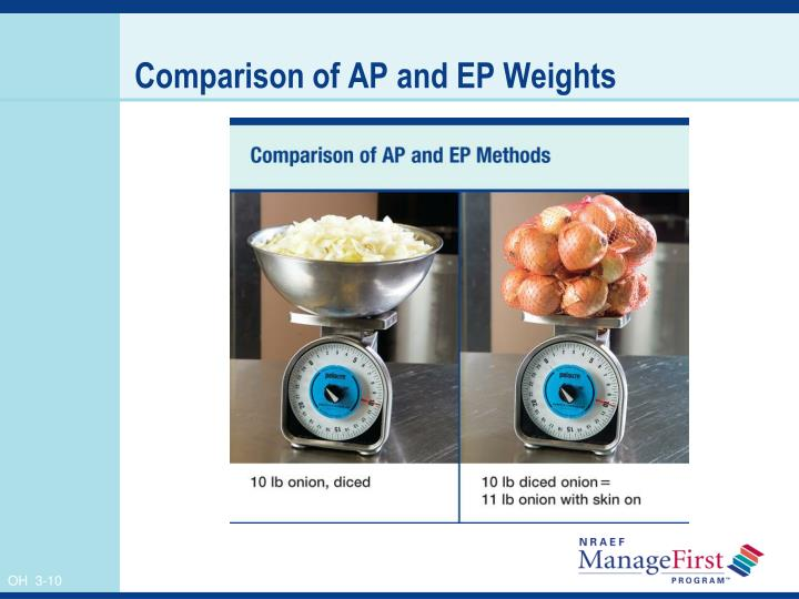 Comparison of AP and EP Weights
