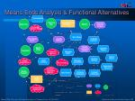 means ends analysis functional alternatives
