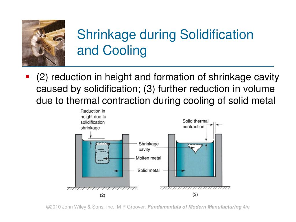 Shrinkage during Solidification and Cooling