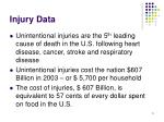 injury data5
