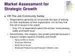 market assessment for strategic growth26