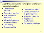 major ec applications enterprise exchanges expected services