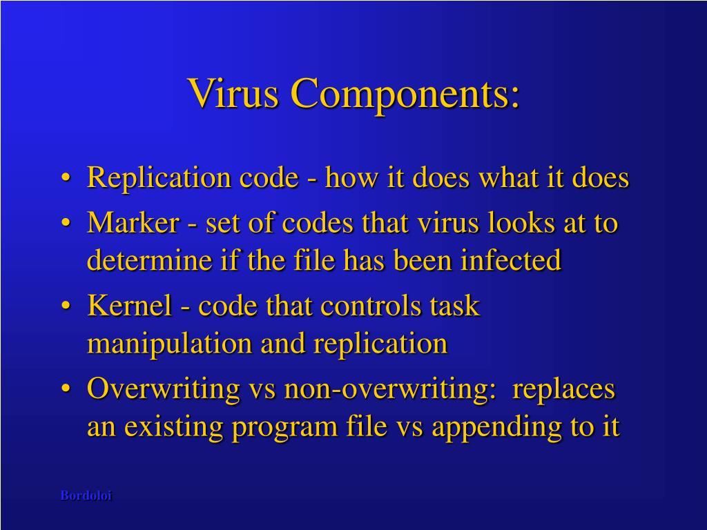 Virus Components: