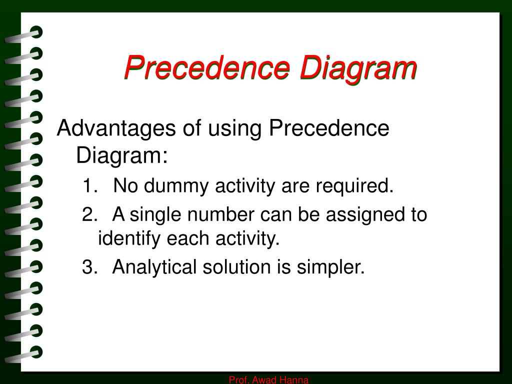 Ppt precedence diagram powerpoint presentation id480986 ccuart Choice Image