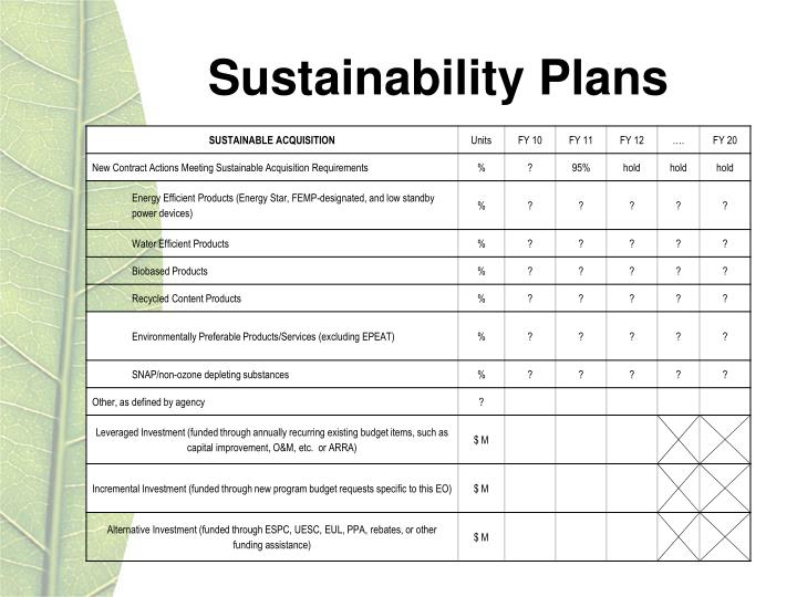 sustainability plan We have a big responsibility to reduce our impact on the planet, ensuring that our students are educated for sustainable development, and to research the solutions to the world's most pressing sustainability problems provide education for sustainable development develop the education potential for.