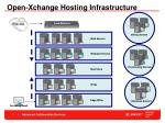 open xchange hosting infrastructure