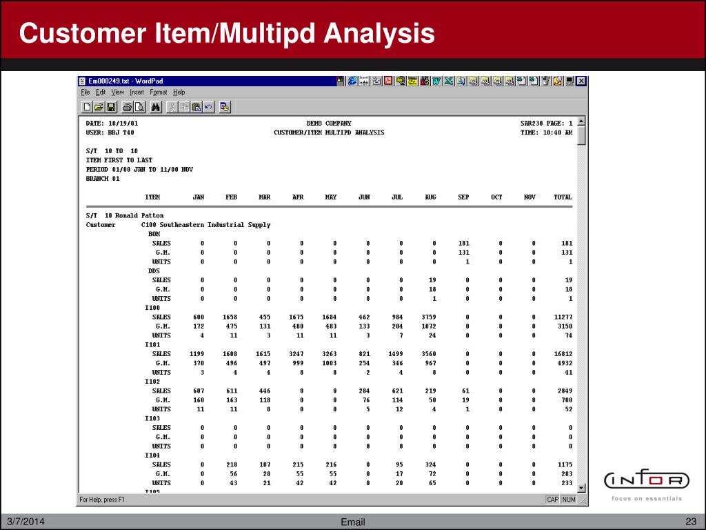Customer Item/Multipd Analysis