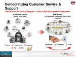 democratizing customer service support salesforce service support over 2 000 successful customers