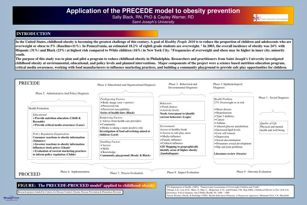 PPT - Application of the PRECEDE model to obesity prevention