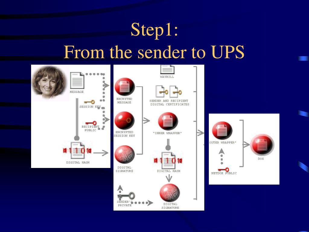Step1: