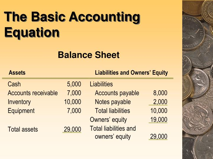 basic accounting concepts Basic accounting concepts and business structures different types of businesses use different accounting methods, small businesses tend to use the cash-basis of accounting.