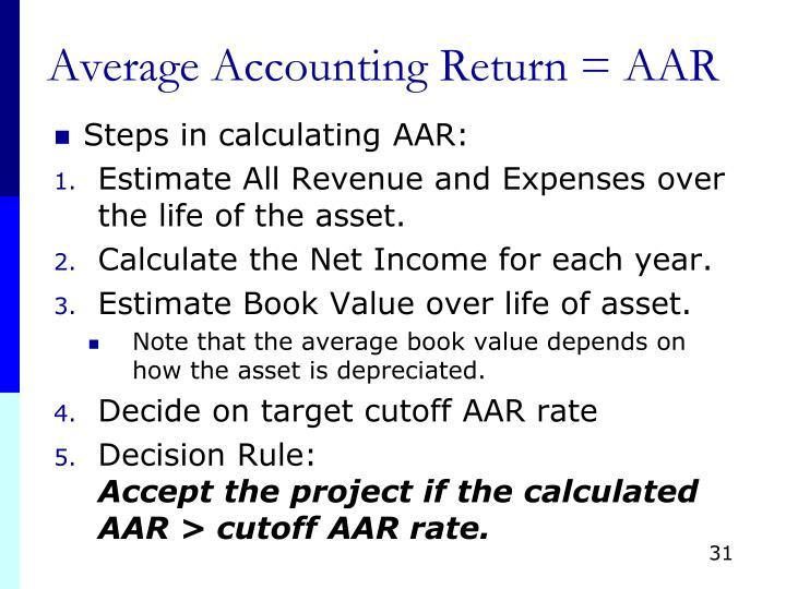 Average Accounting Return = AAR