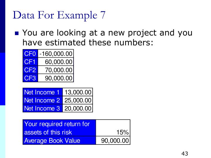Data For Example 7